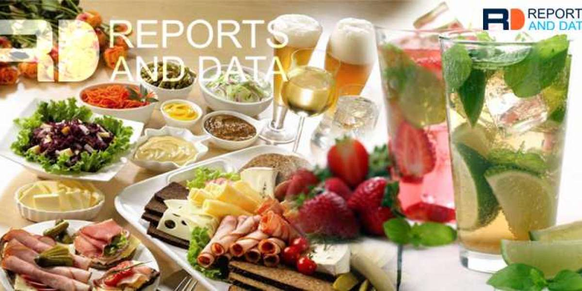 Food Processing & Handling Equipment Market Size Analysis, Industry Outlook, & Region Forecast, 2020-2027