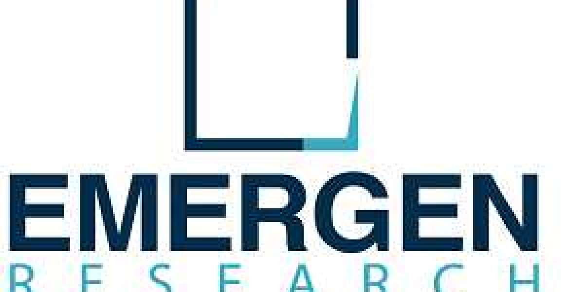 Urgent Care Apps Market Industry Analysis ,Recent Trends, Products,  and Forecast Report 2027